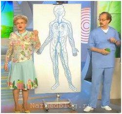 Инфекционный мононуклеоз симптомы и лечение