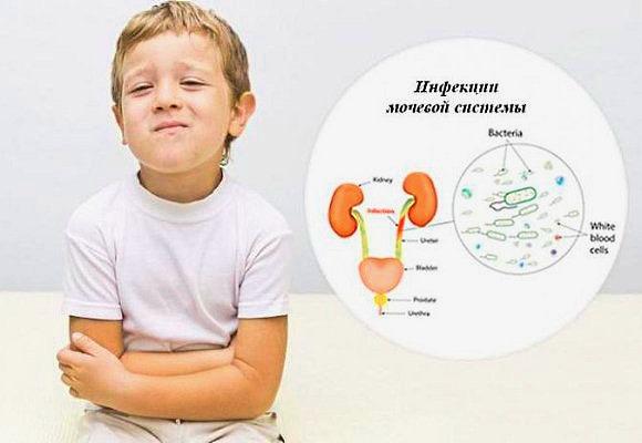 Симптомы воспаления мочевого пузыря у детей