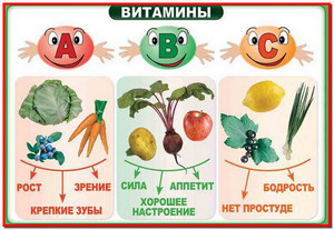 Витамины. Свойства и источники витаминов